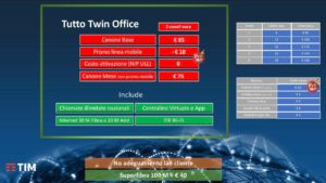 Tutto Twin Office – TIM